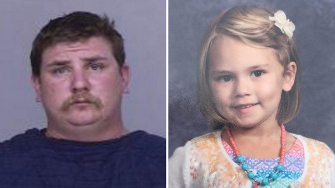 Girl Kidnapped and Murdered